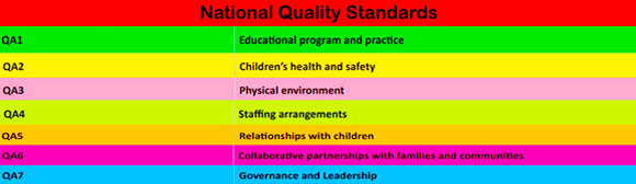 pdf version of national quality standards
